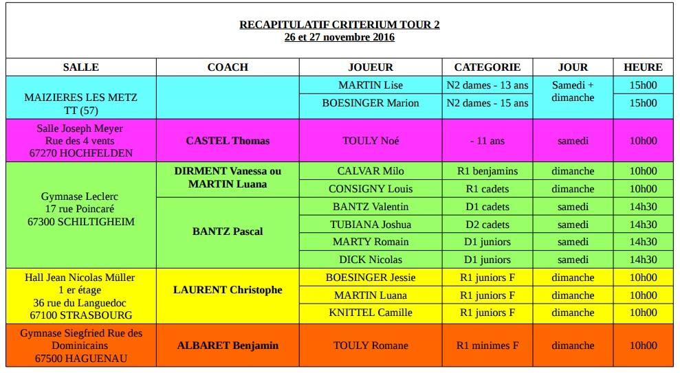 criterium-t2