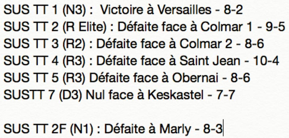 J5-résultats