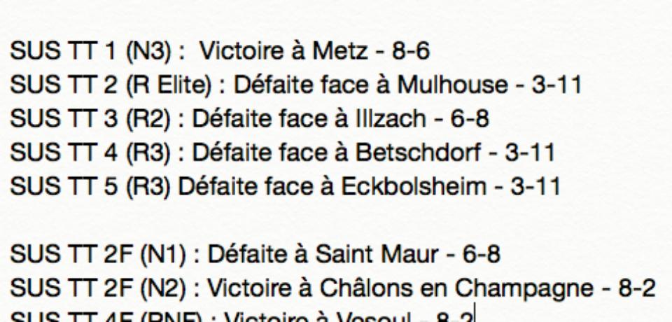resultats 9-12