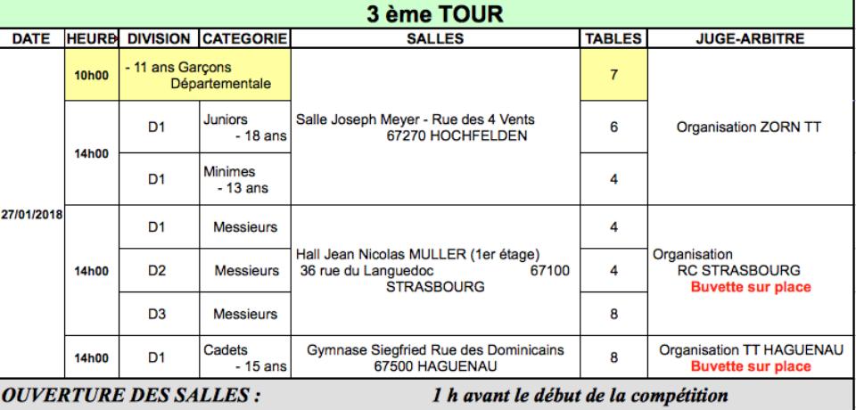 tour3 criterium